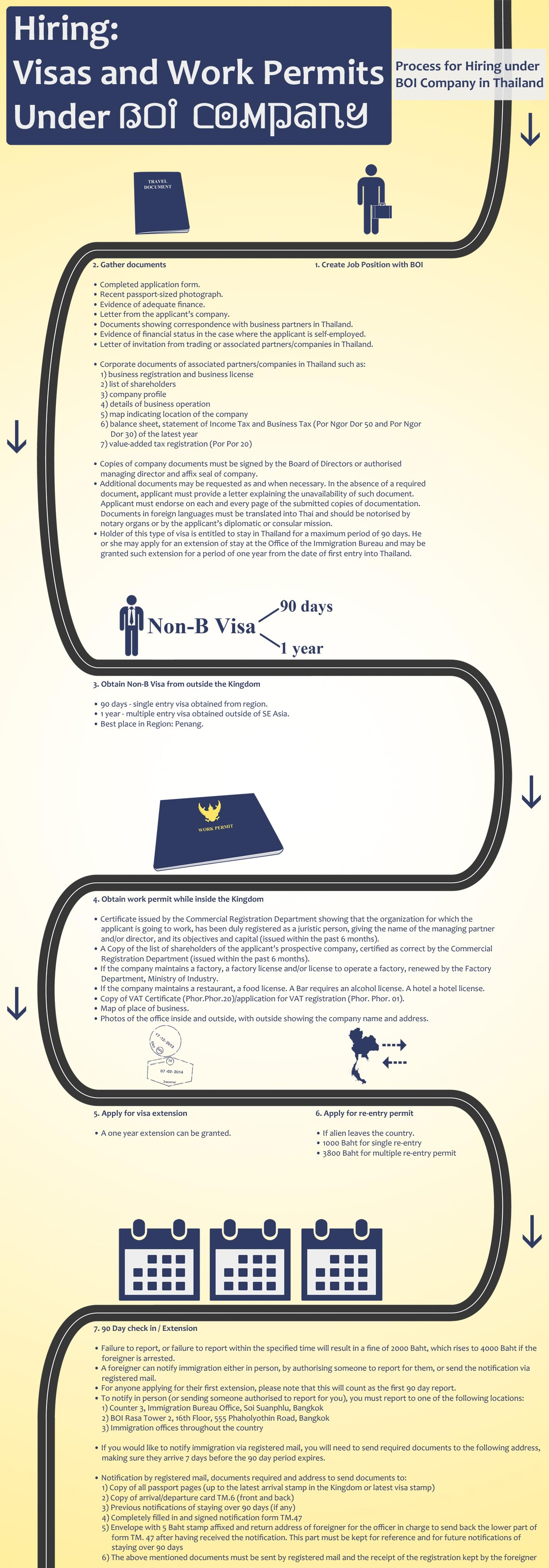 Hiring: Visas and Work Permits Under BOI Company in Thailand Infographic